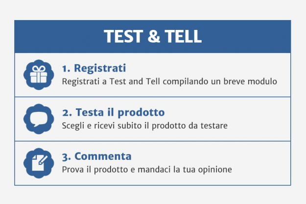 Test Tell