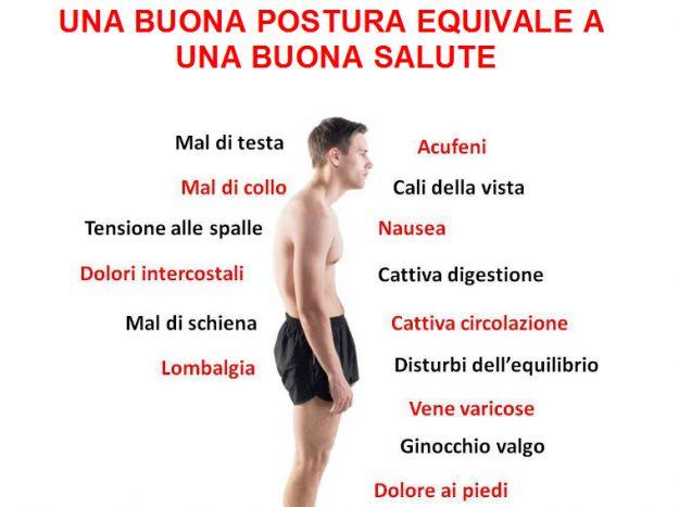 La chiropratica può aiutarti a migliorare la tua postura e la tua salute